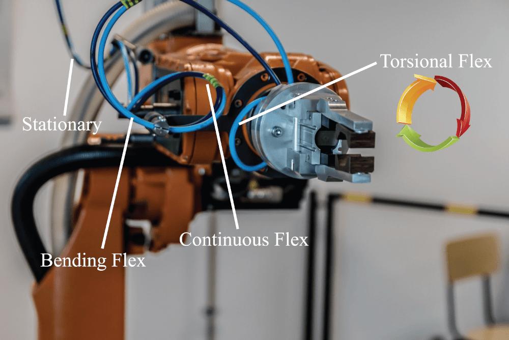 High-Flex Cable Application