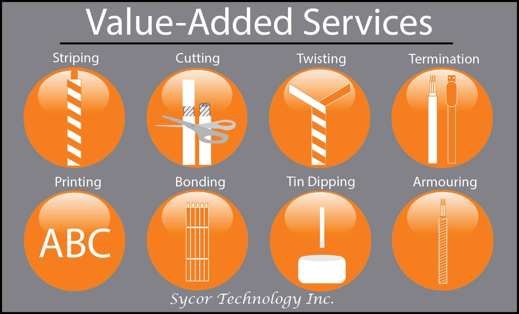 Sycor's cost effective time saving value-added service