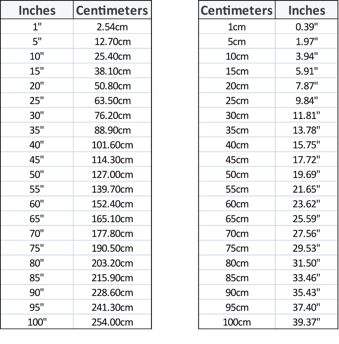 Conversion Charts Inch To Centimeter