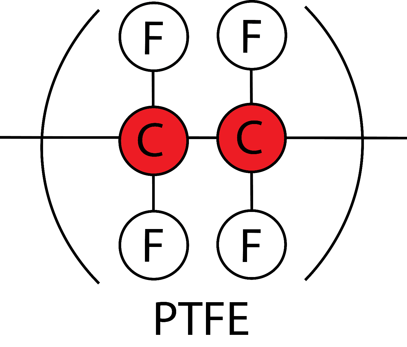 PTFE insulation in a chemical diagram